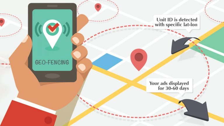 Five Reasons Your Dental Practice Should Consider Using Geofencing